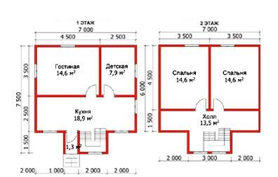 План дома 7 на 7