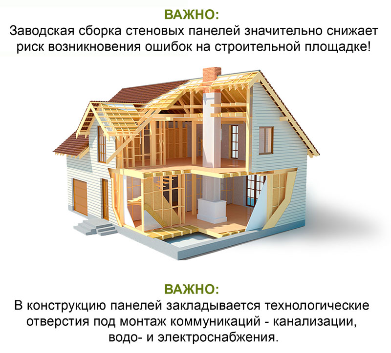 Преимущества немецкой технологии постройки каркасных домов