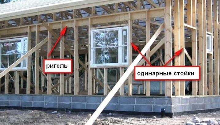 Ригель в конструкции каркасного дома