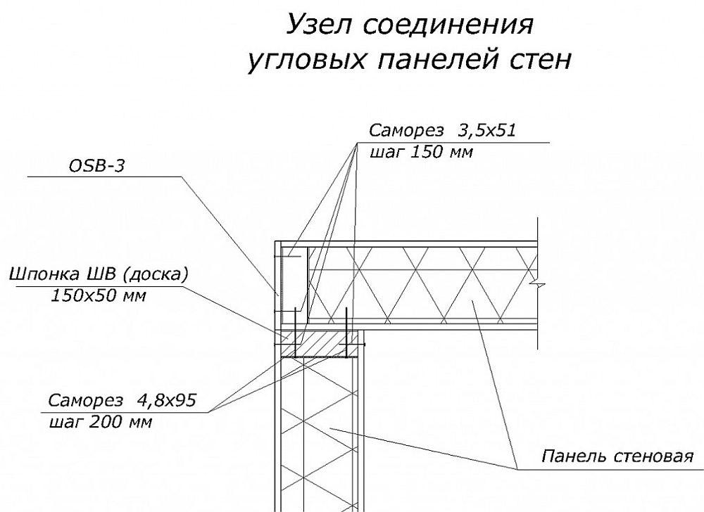 Схема соединения боковых панелей