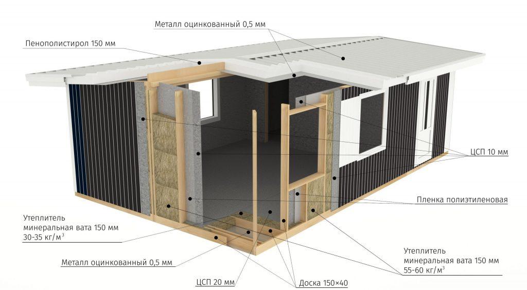 Конструкция модульного дома