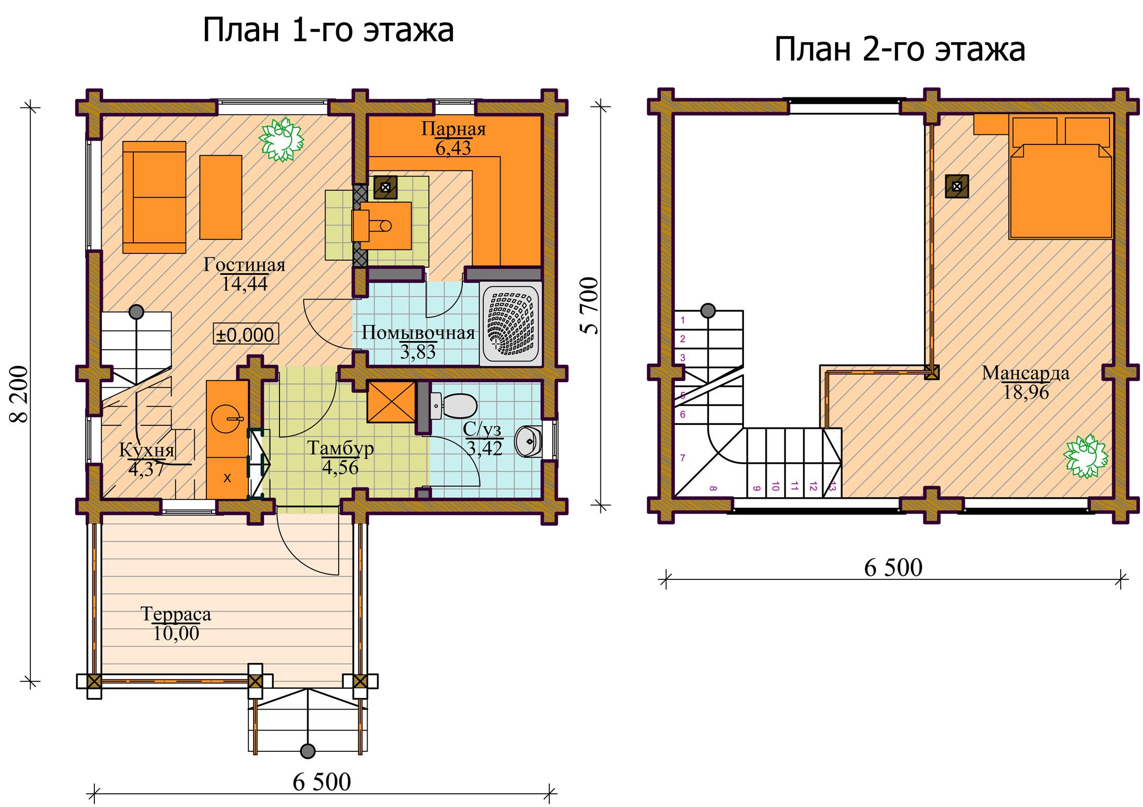 Планировка двухэтажной бани